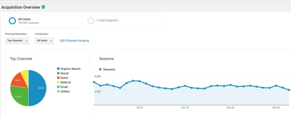 screenshot of google analytics report